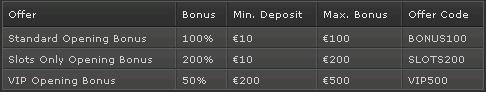 bet365-casino-bonuses.jpg