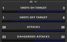 bet365-football-inplay-statss.jpg