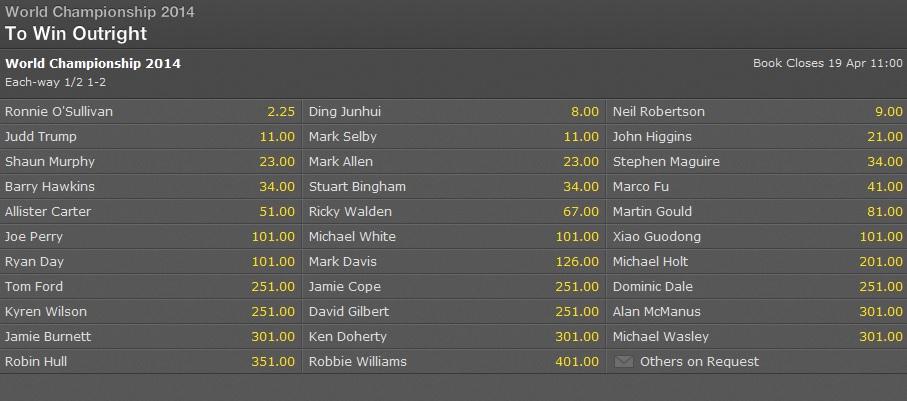 bet365-snooker-outright-odds.jpg