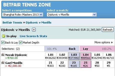 betfair-tennis-market-djoko-monfils-shanghai-third-set-break.jpg