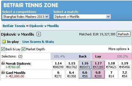 betfair-tennis-market-djoko-monfils-shanghai-third-set.jpg
