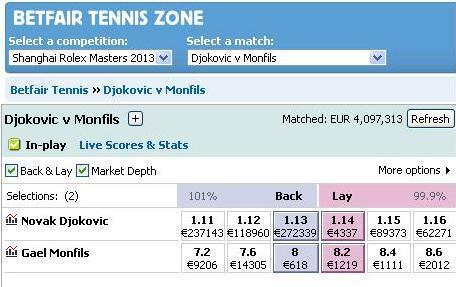 betfair-tennis-market-djoko-monfils-shanghai2.jpg