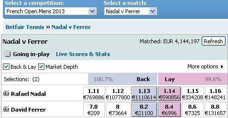 betfair-tennis-market-nadal-ferrer.jpg