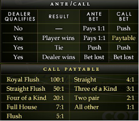 oasis-poker-paytable.png