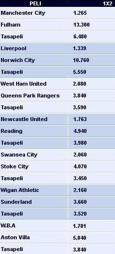 pinnacle-best-premierleague-odds.jpg