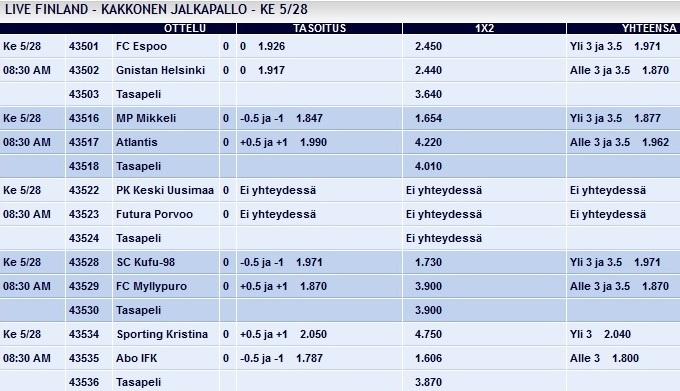pinnacle-finnish-kakkonen.jpg