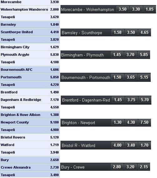 pinnacle-vs-veikkaus-england-leaguecup-6.8.2013.jpg