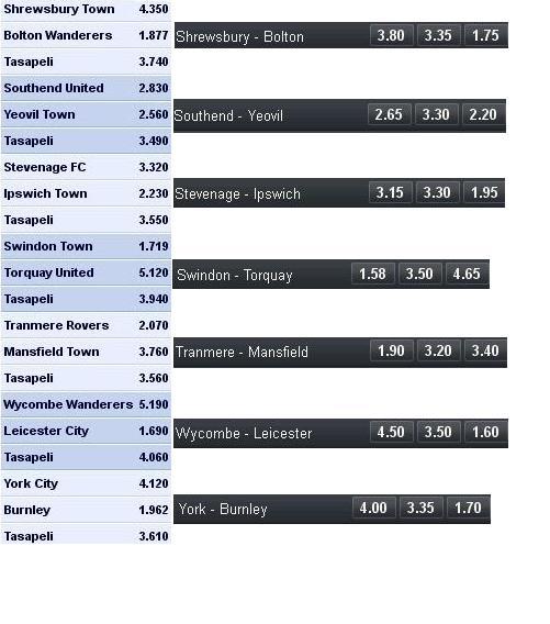 pinnacle1-vs-veikkaus-england-leaguecup-6.8.2013.jpg