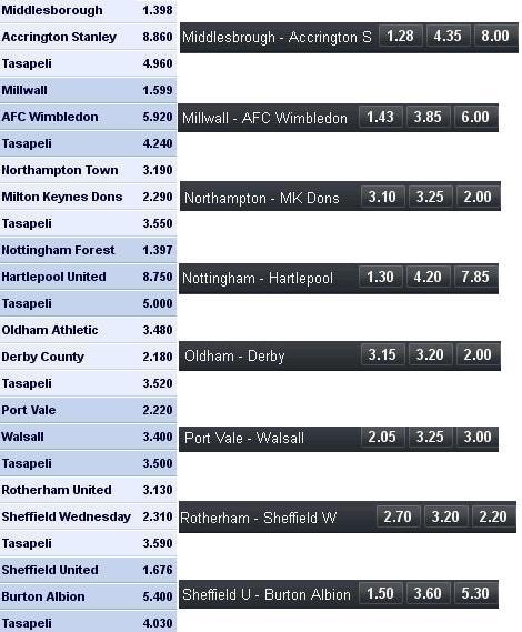 pinnacle2-vs-veikkaus-england-leaguecup-6.8.2013.jpg