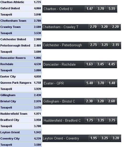 pinnacle3-vs-veikkaus-england-leaguecup-6.8.2013.jpg