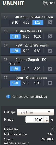 veikkaus-championsleague-qualifiers-odds.jpg
