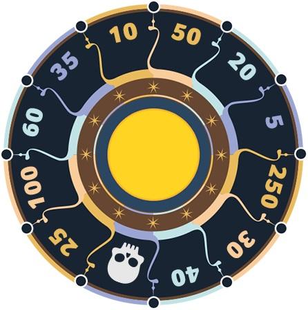 wheel kolikkopelit